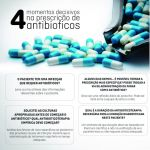 Santa Casa de Maceió combate uso inadequado de antimicrobianos