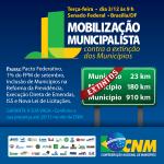 AMA confirma mobilização contra extinção de municípios