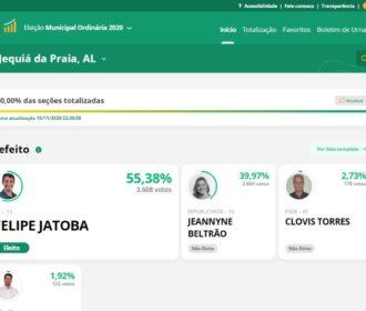 Eleições 2020: Felipe Jatobá é eleito prefeito de Jequiá da Praia