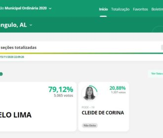 Eleições 2020: Marcelo Lima é reeleito prefeito de Quebrangulo